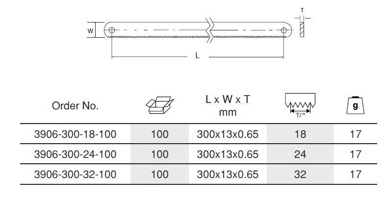 ใบเลื่อย Hand Hacksaw Blades (Sandflex) Bahco table