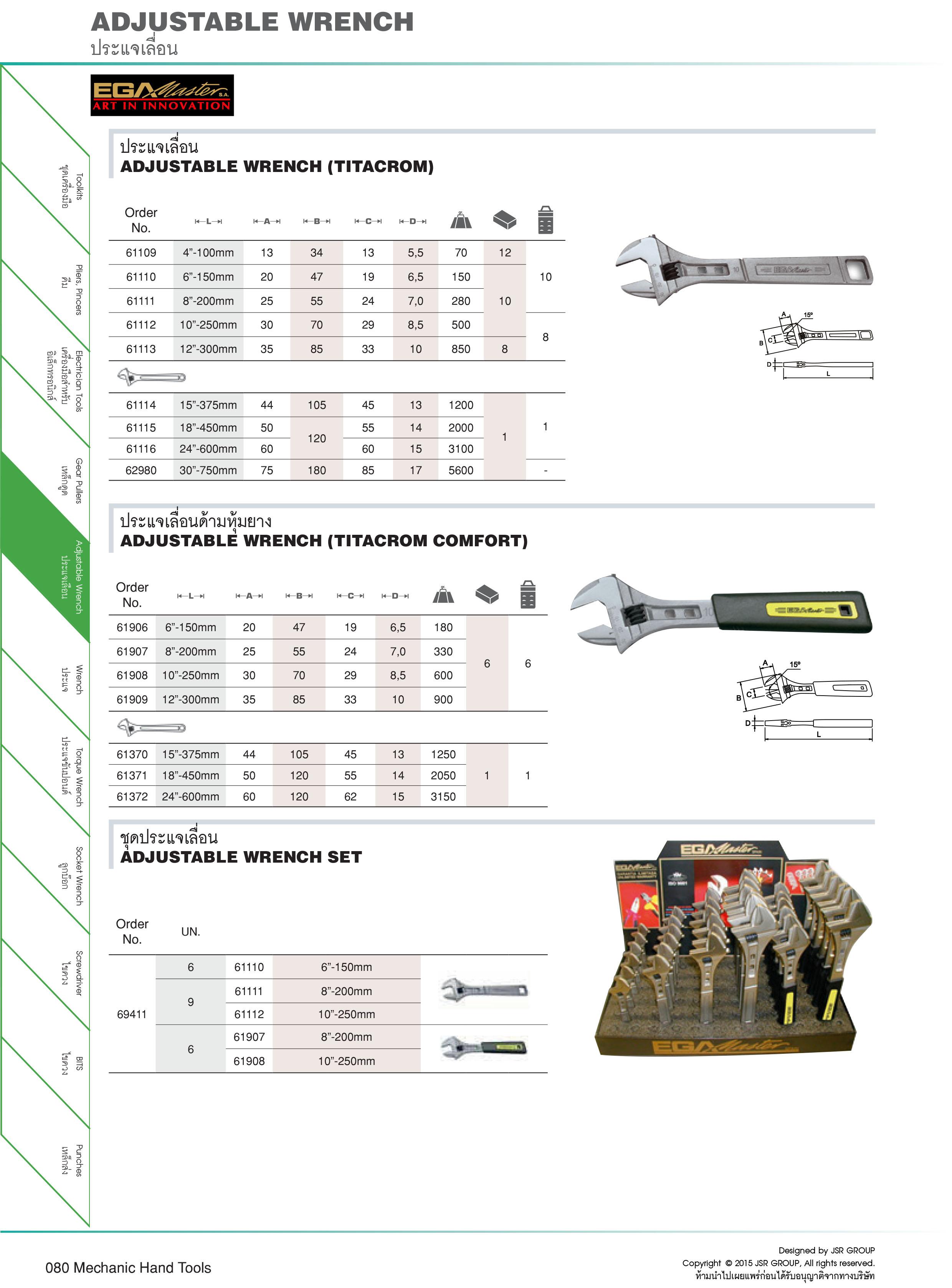 ประแจเลื่อน Adjustable Wrench (Titacrom) ประแจเลื่อน Ega Master table