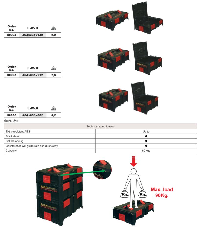 กล่องเก็บเครื่องมือ ABS TOOL STACKABLE AND INDESTRUCTIBLE Table EGAMASTER
