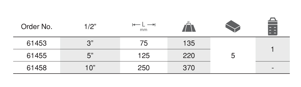 "Extension ข้อต่อบ๊อก 1/2"" EGA MASTER Table"