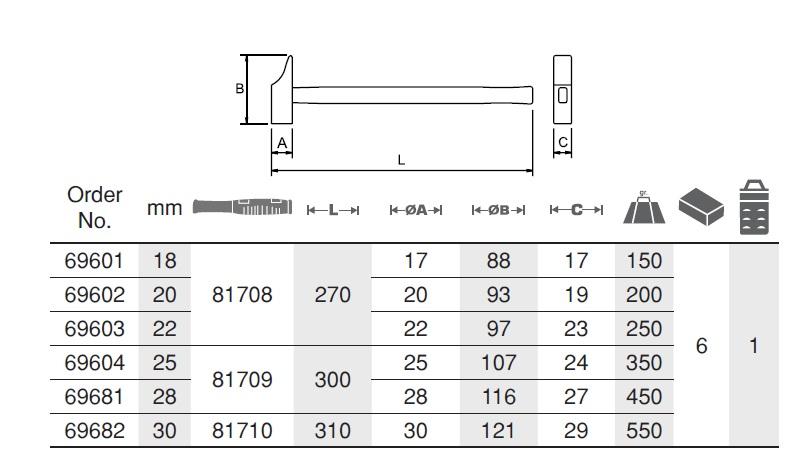 Joiner`s Hammer ค้อนตีกริ๊ปด้ามไม้ EGA Master table