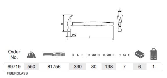 Claw Hammer ค้อนหงอน EGA Master table