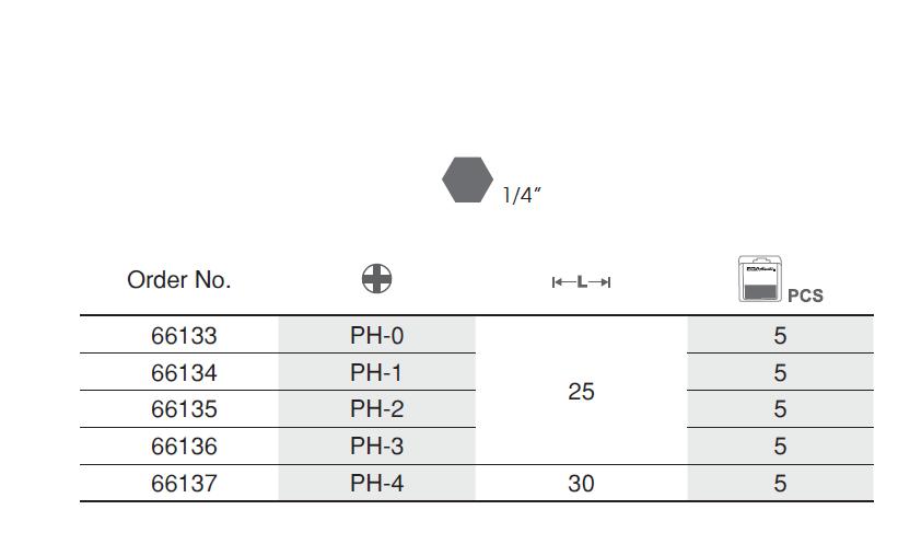 Masterbit Philips ดอกไขควงปากแฉก EGA Master table