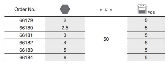 ดอกไขควงหัวบอล Hexagonal Ball Point Ega Master Table