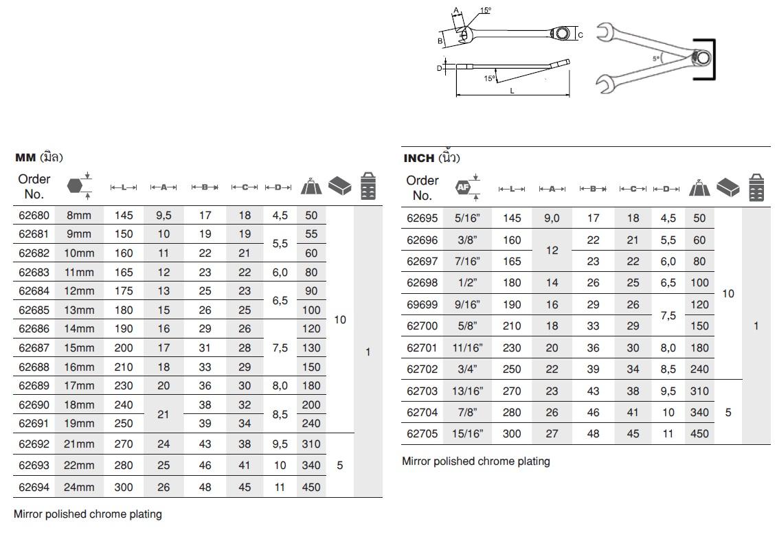 Reversible Mastergear Combination Ratchet  ประแจปากตายแหวนข้างฟรี (องศา) Ega Master Table