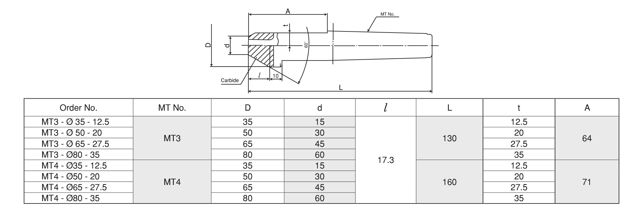 Dead Center ยันศูนย์ตาย TAKURA TOOLING SYSTEM table 7