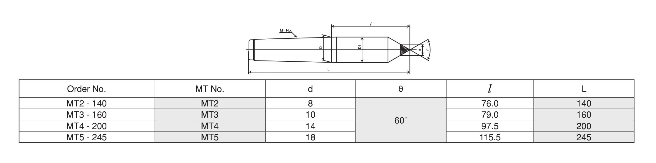 Dead Center ยันศูนย์ตาย TAKURA TOOLING SYSTEM 4 table