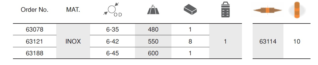 เครื่องตัดท่อ ega master รุ่น unique table