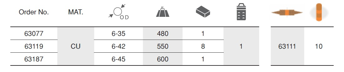 เครื่องตัดท่อทองแดง ega master รุ่น Unique table