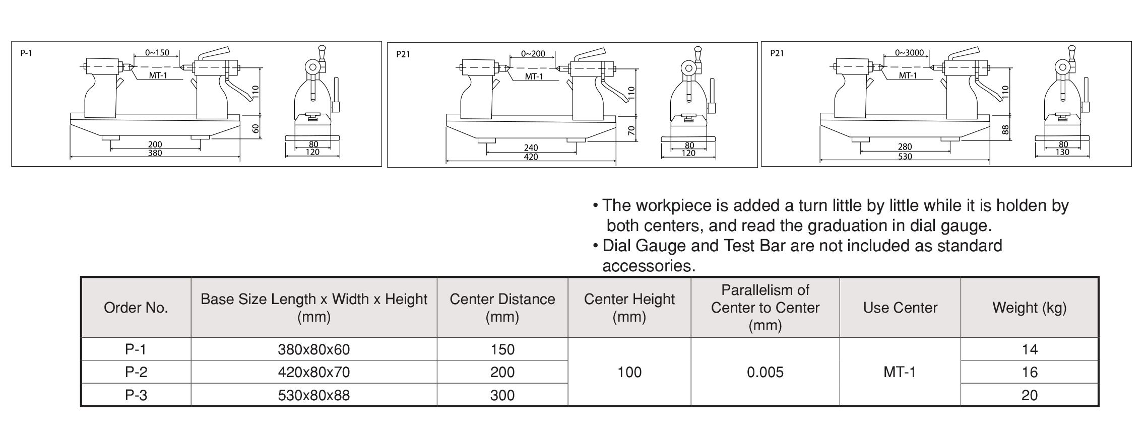 ตัววัดศูนย์เพลา Bench Centers P-type RIKEN table