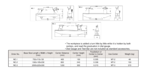 ตัววัดศูนย์เพลา Bench Centers Standard RIKEN table