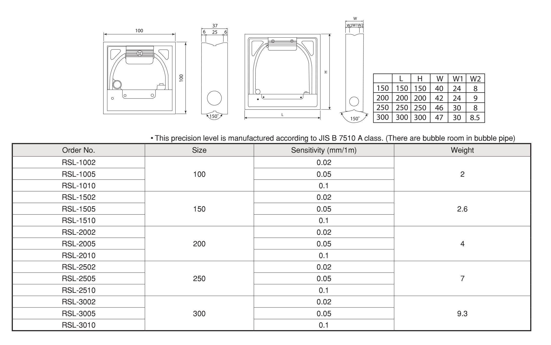 Precision Square Level ระดับน้ำตั้งเครื่องแบบสี่เหลี่ยม RIKEN table