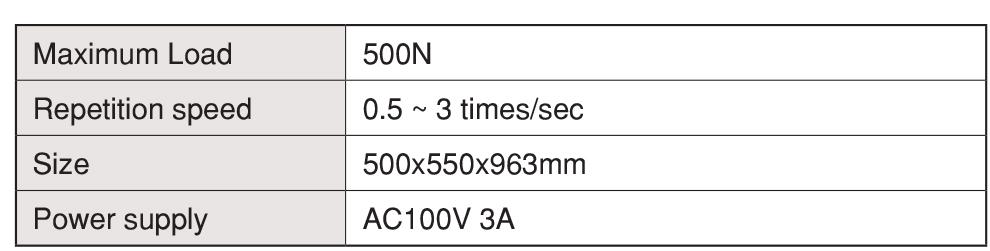 Switch Durability Testing Machine เครื่องทดสอบความทนทานสวิทซ์ IMADA SEISAKUSHO table