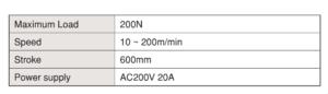 High-speed Peeling Testing Machine เครื่องทดสอบความเร็วสูง IMADA SEISAKUSHO table