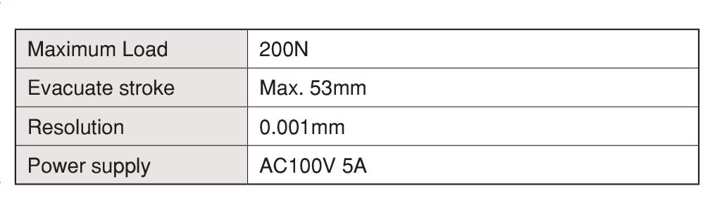 Gapless Testing Machine เครื่องทดสอบความแข็งของยาง IMADA SEISAKUSHO table