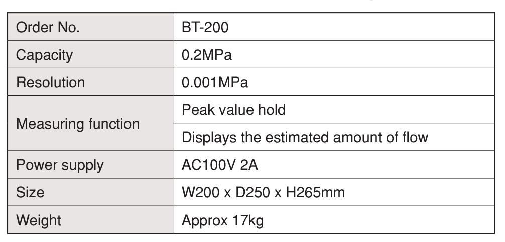Burst Tester เครื่องทดสอบผิว IMADA SEISAKUSHO table