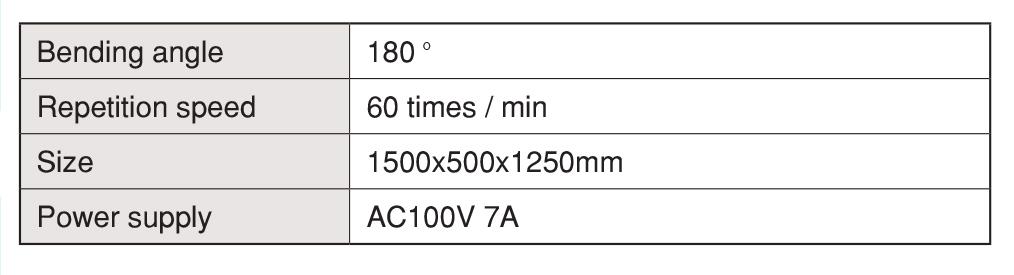 Five Sets Of Flexure Testing Machine เครื่องทดสอบแรงดัน 5 ชุด IMADA SEISAKUSHO table