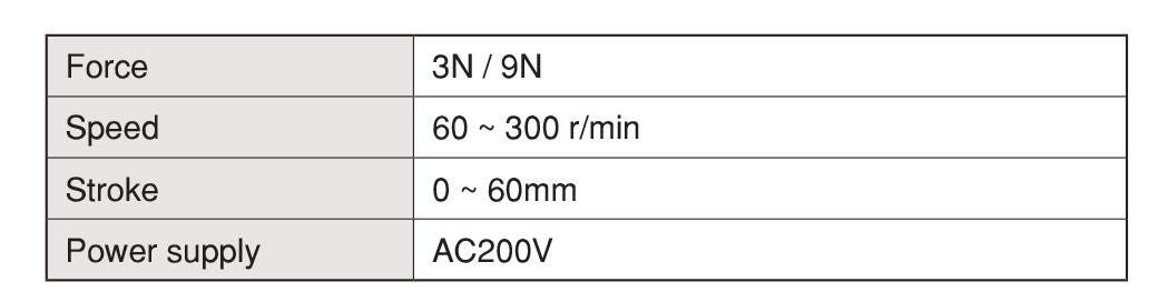Leather Flexure Testing Machine เครื่องทดสอบแรงดัน IMADA SEISAKUSHO table
