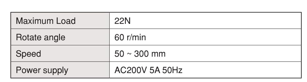 Torsion Testing Machine เครื่องทดสอบแรงบิด IMADA SEISAKUSHO table