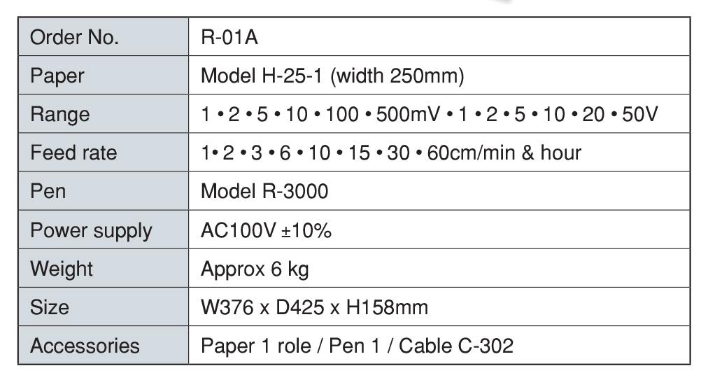 Pen Recorder เครื่องบันทึกหัวเข็ม IMADA SEISAKUSHO table