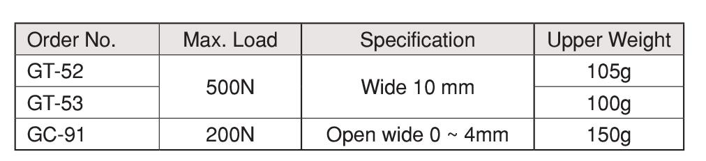 Chip Peeling Test Attachment / Square-shape Attachment เครื่องมือจับชิ้นงาน IMADA SEISAKUSHO table