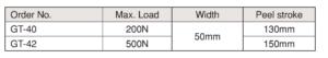 Peel Test Attachment เฉพาะตัวจับชิ้นงาน IMADA SEISAKUSHO table