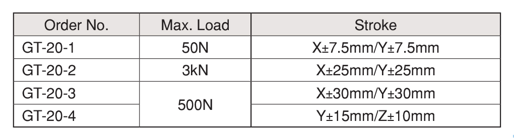 X-Y Table / Y-Z Table โต๊ะระดับ IMADA SEISAKUSHO table