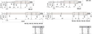 146-Groove-Micrometer