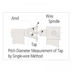 V-Anvil Micrometer MITUTOYO