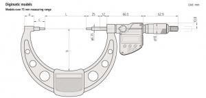 Sline Micrometer MITUTOYO