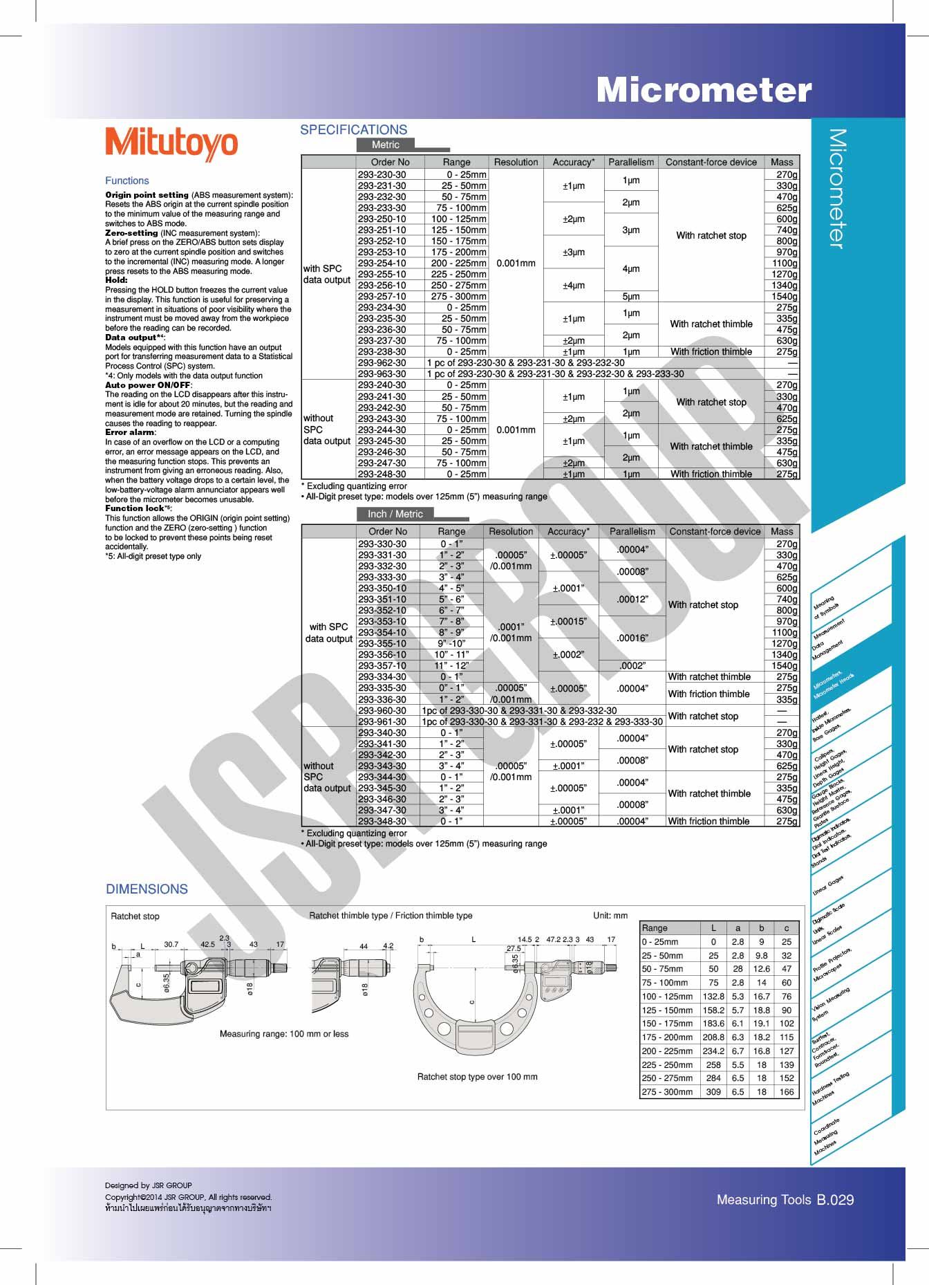Coolant Proof Micrometers SERIES 293 Mitutoyo ไมโครมิเตอร์ 2 table